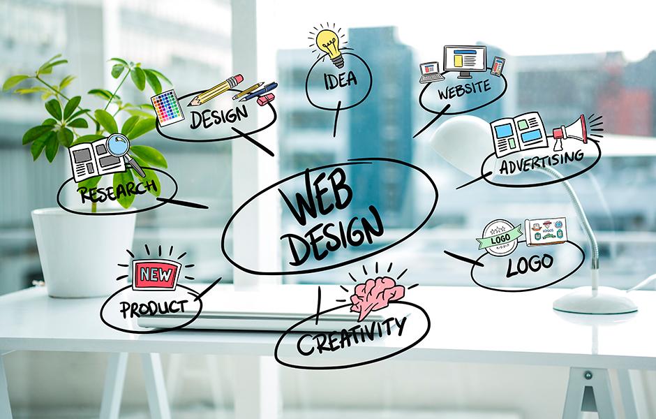 Diseño Web Syasoft Networks